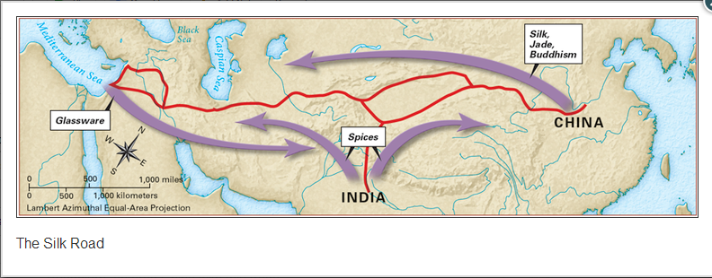 silk road and shaharan trade routes