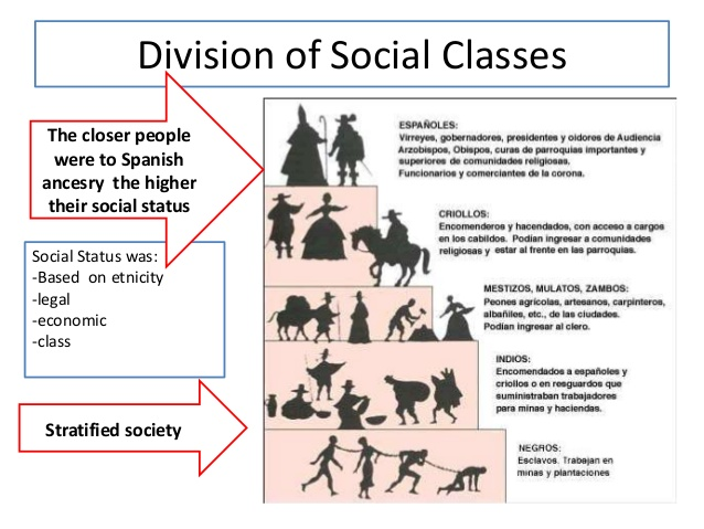 classism social class Sociology essay - in sociology, the term social class is most often used to refer to the primary system of social stratification found in modern capitalist societies.