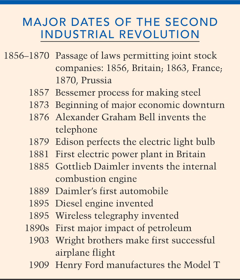 the three industrial revolutions essay example The industrial revolution provided the countries that first adopted it with the technological and economic advantages necessary to eventually rule most of the world in short, the industrial revolution is the game changer of modern world history.